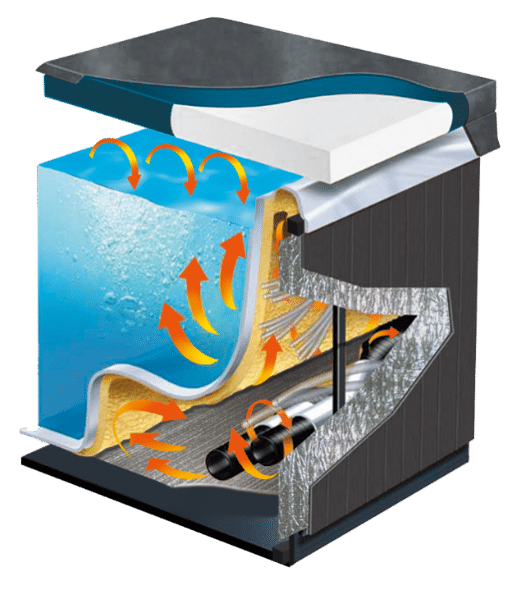 pompe à chaleur jacuzzi pour spa economique